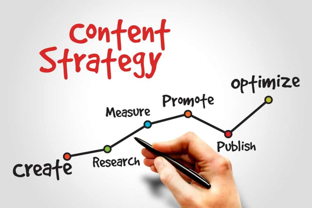 Person writing content strategy